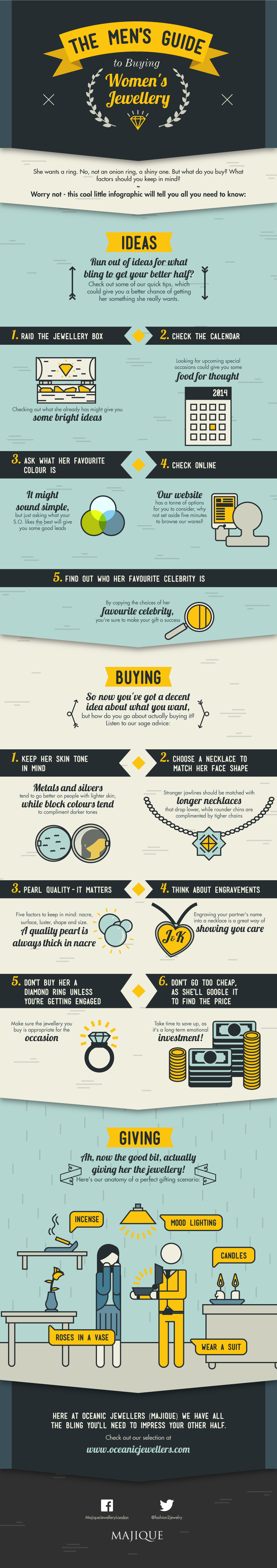 how to buy women jewellery